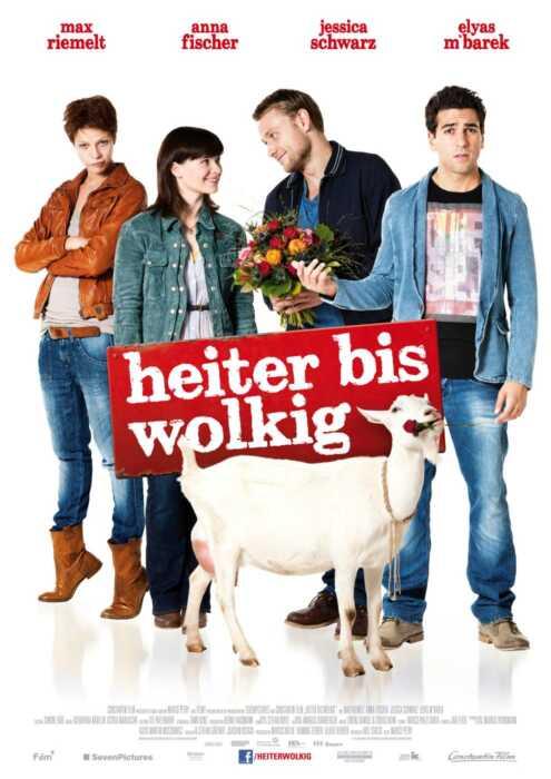 Heiter bis wolkig (Poster)