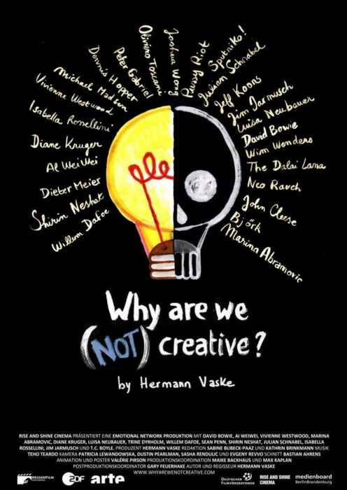 Why are we (not) creative? (Poster)